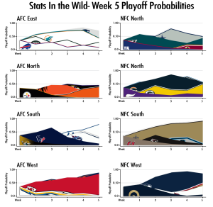 2013-Week-5-Playoff-Probs