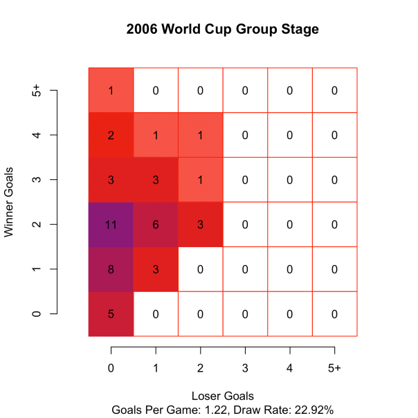 WorldCup2006