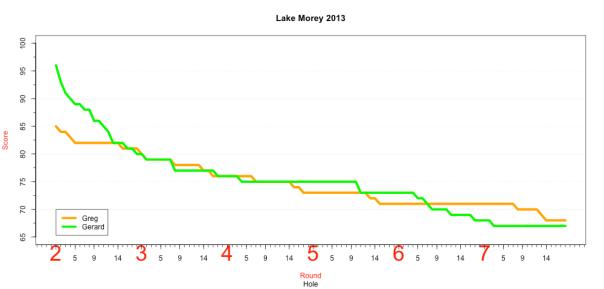 LakeMorey