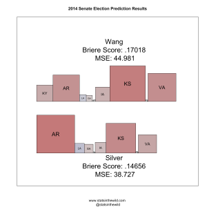 senateElections2014