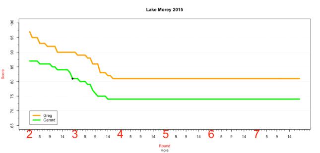 LakeMorey2015