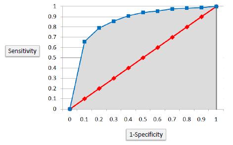 Chart_AUC_2
